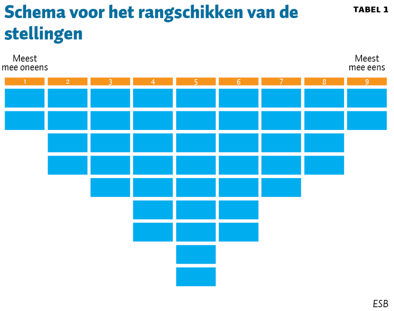 Tabel1 ESB
