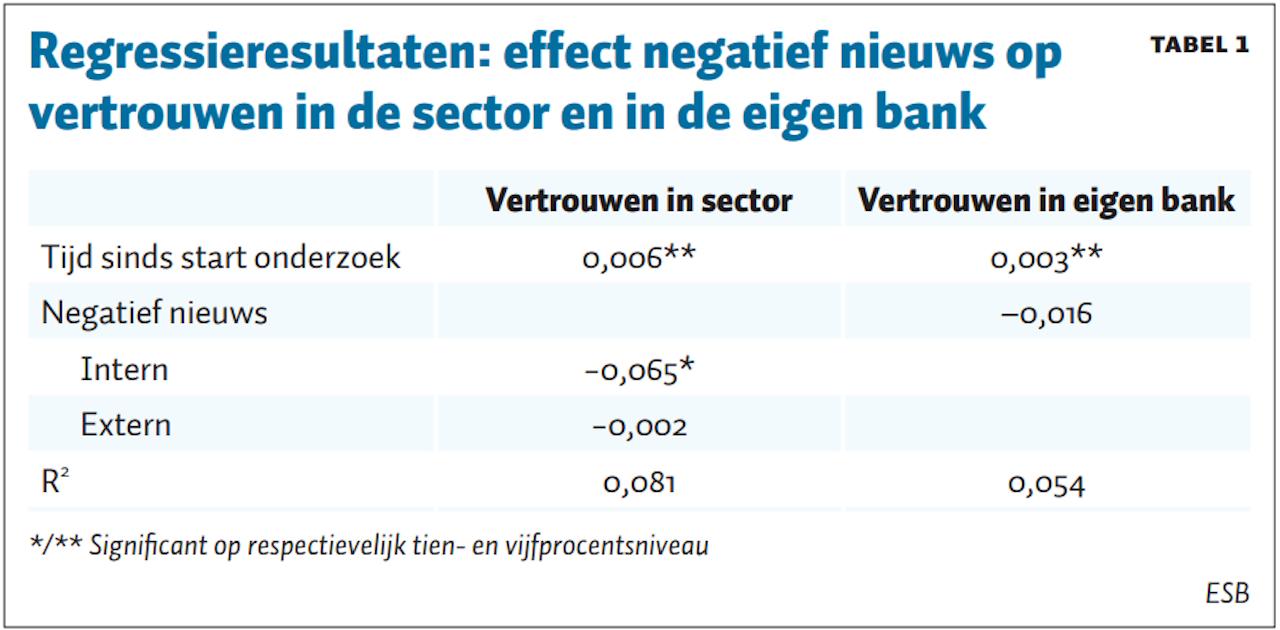 Tabel 1 ESB